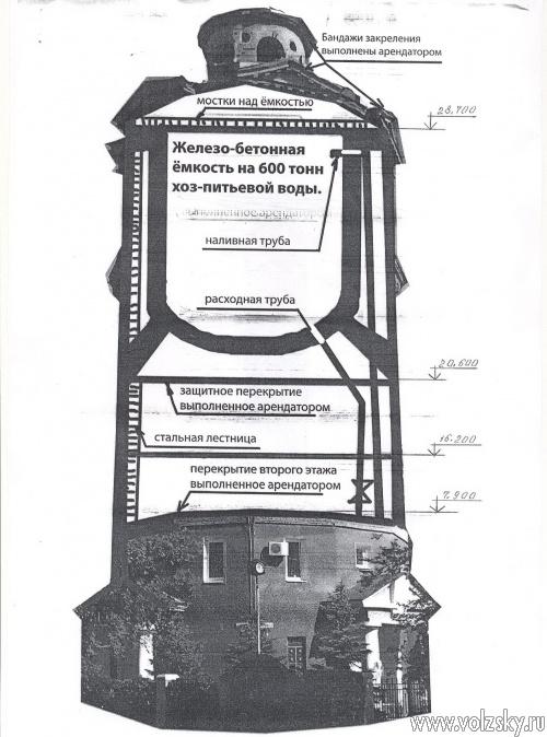 Символ города «Старая башня», возможно, отойдет частникам