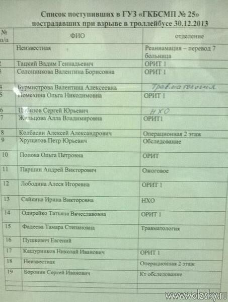 Появился предварительный список пострадавших во время взрыва в троллейбусе № 15