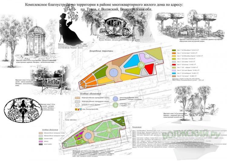 Волжане могут выбрать будущий вид площади Труда