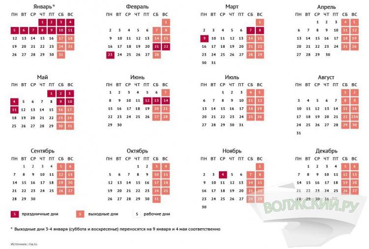 В январе волжане будут отдыхать 11 дней