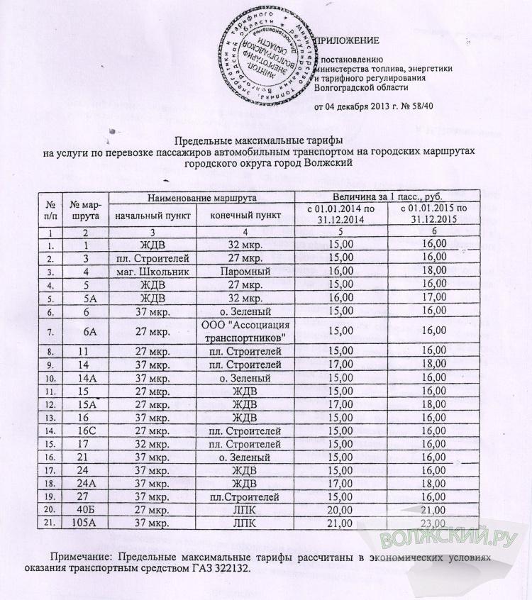 Цену за проезд на некоторых маршрутах Волжского подняли законно