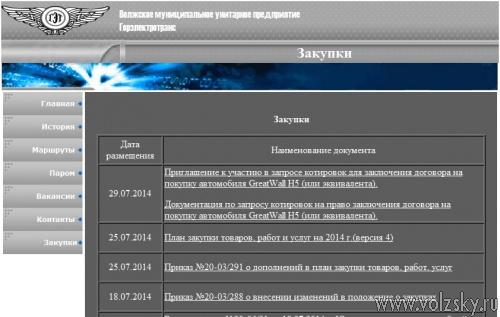 ВМУП «Горэлектротранс» покупает автомобиль почти за миллион рублей