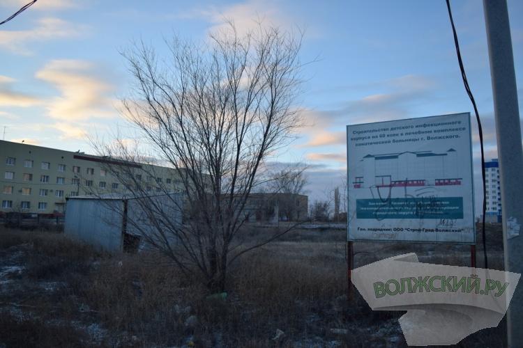 На детскую поликлинику в Волжском у облздрава нет денег