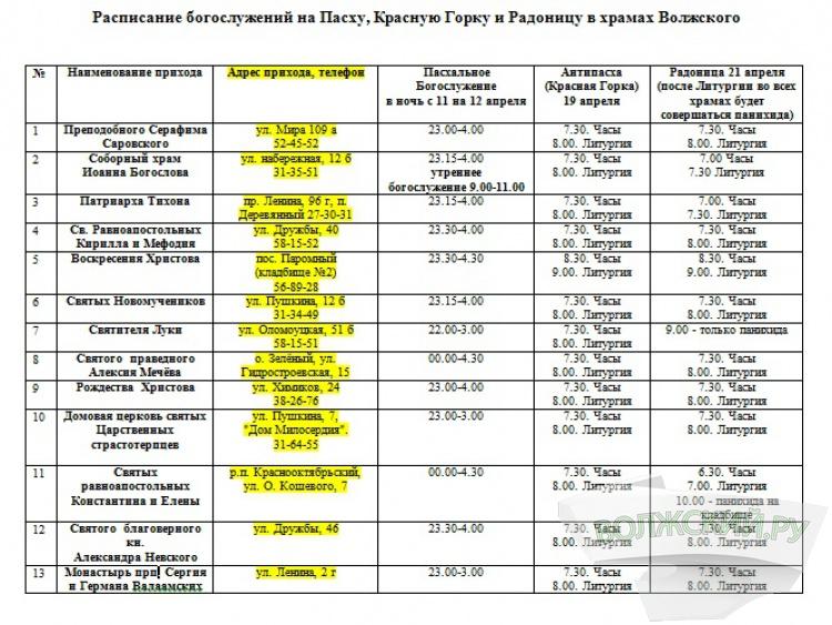 Расписание богослужений на Пасху, Красную горку и Радоницу в храмах Волжского