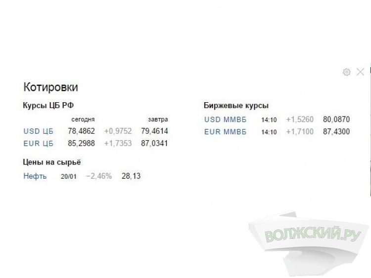 ЦБ может поддержать курс «пикирующего» рубля валютными интервенциями