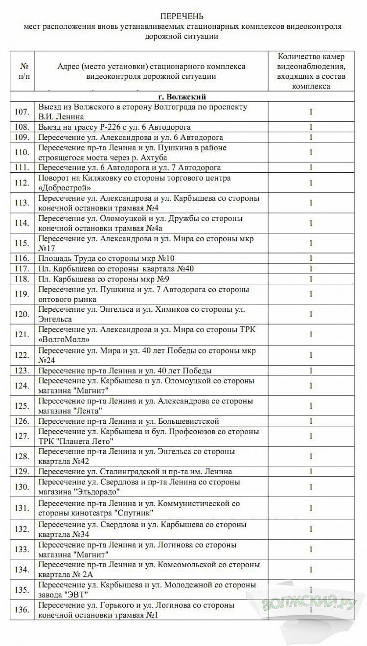 В Волжском 44 камеры будут отслеживать нарушения ПДД