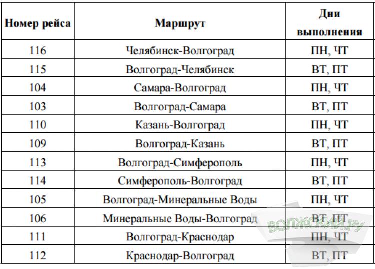 Волгоградский аэропорт расширяет маршрутную сеть