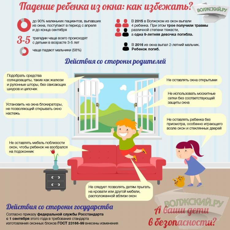 Волжане выступят за безопасность детей, против открытых окон