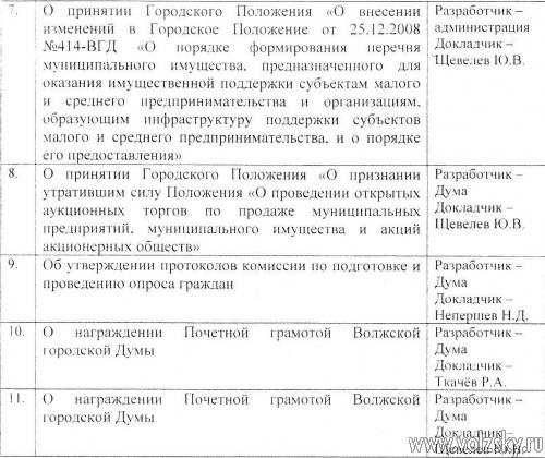 Депутаты присвоили ФОКу новый статус, решили разобраться с 13-й квитанцией и дали Афанасьевой почётную грамоту