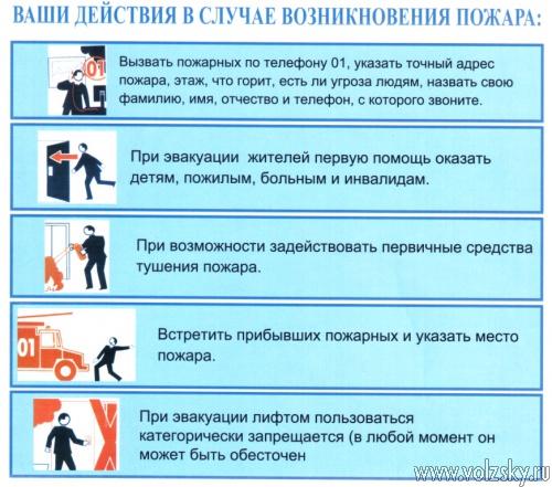 Памятка о мерах пожарной безопасности в квартирах