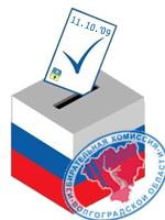 Выборы 2009 в Волжском