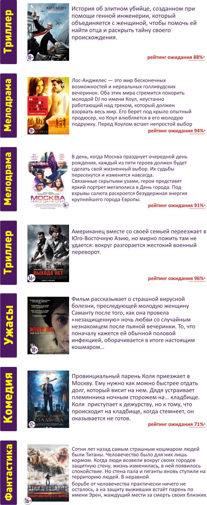 Что ждёт волжан в кинотеатрах?